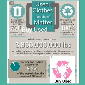 Recycle Used Clothes
